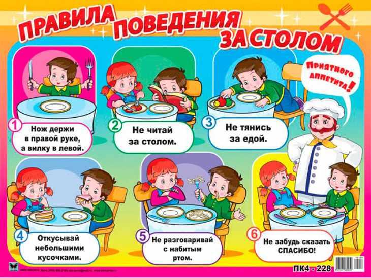 Правила столового этикета