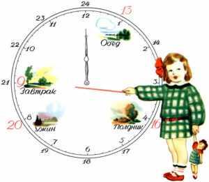 Девочка у часов