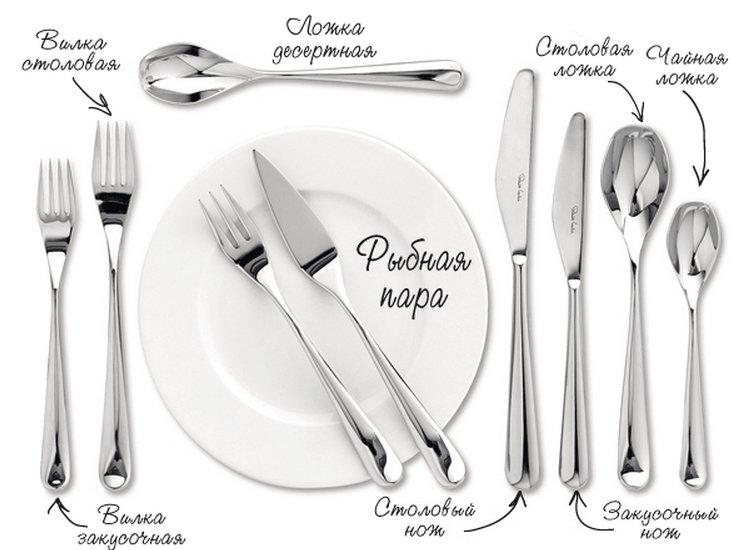 Сервировка стола описание приборов