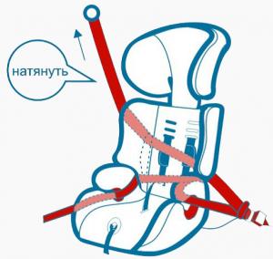 Сцепление автокресла с сиденьем