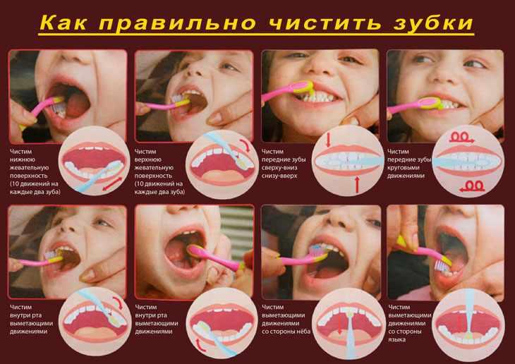 Как правильно чистить зубы детям